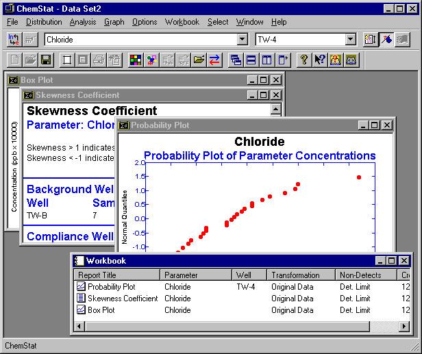 RockWare ChemStat Software