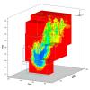 RockWare Software: Adaptive Groundwater