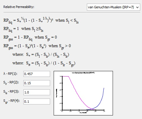 PetraSim Relative Permeability