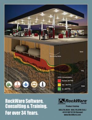 RockWare Software: Product Catalog